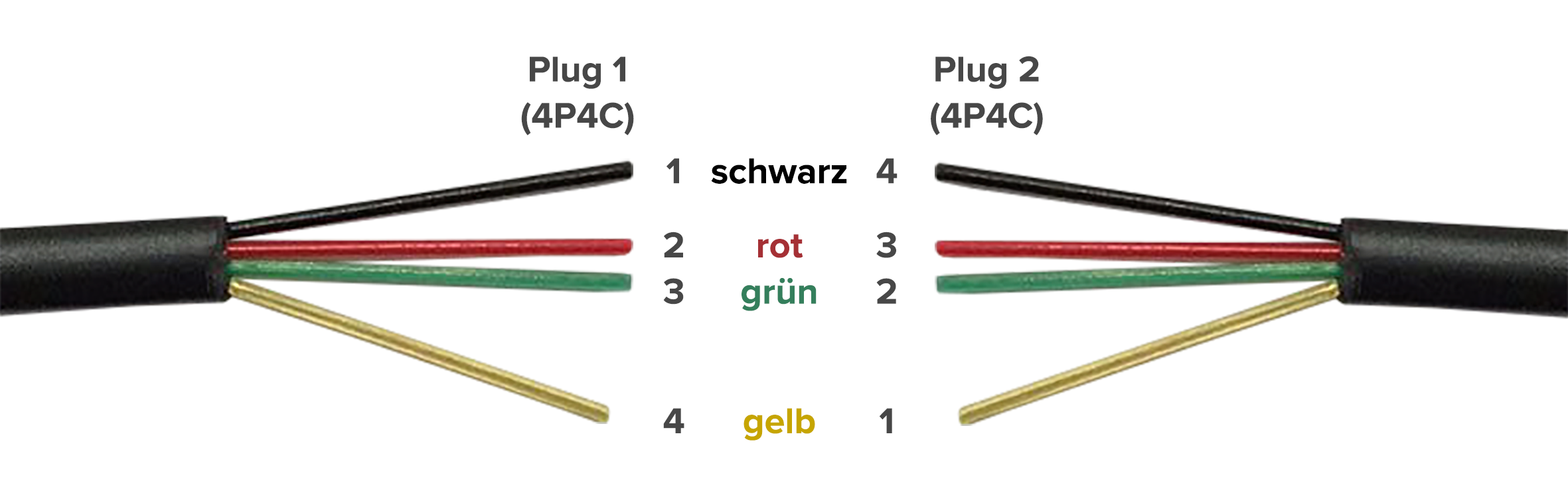 Telefonhörer-Spiralkabel McPower, RJ10-Stecker (4P4C) > RJ10-Stecker (4P4C), 2m